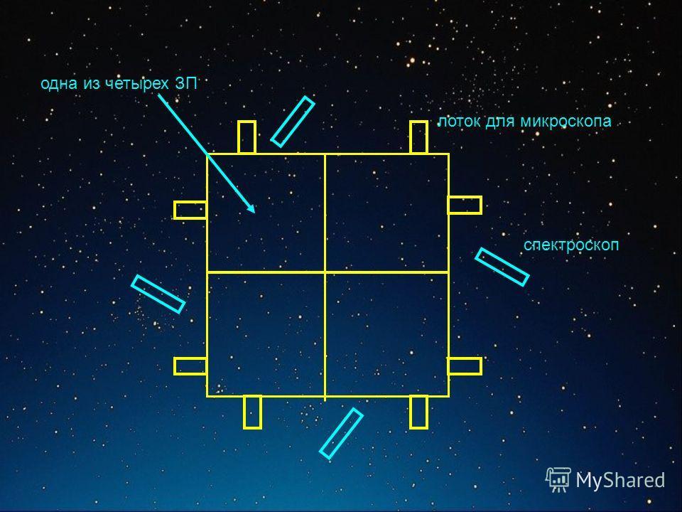 спектроскоп лоток для микроскопа одна из четырех ЗП