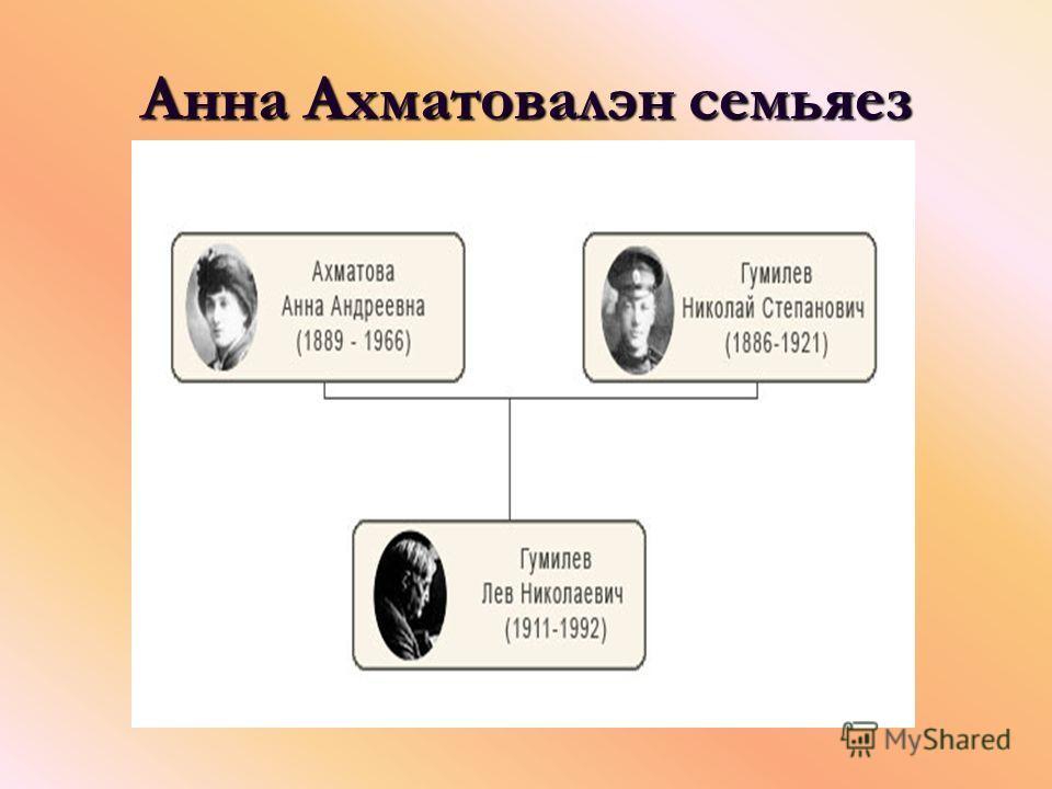Анна Ахматовалэн семьяез