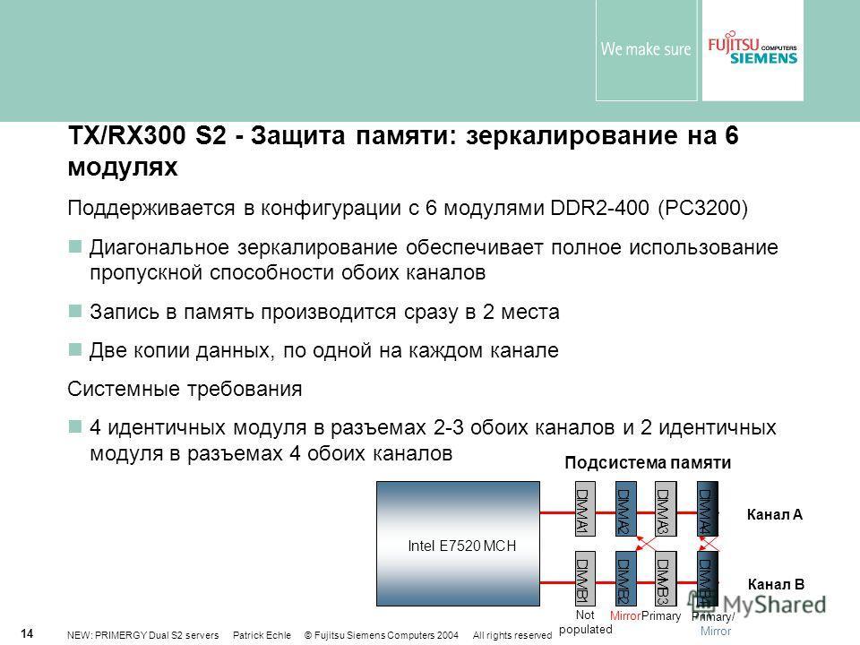 NEW: PRIMERGY Dual S2 servers Patrick Echle © Fujitsu Siemens Computers 2004 All rights reserved 14 TX/RX300 S2 - Защита памяти: зеркалирование на 6 модулях Поддерживается в конфигурации с 6 модулями DDR2-400 (PC3200) Диагональное зеркалирование обес