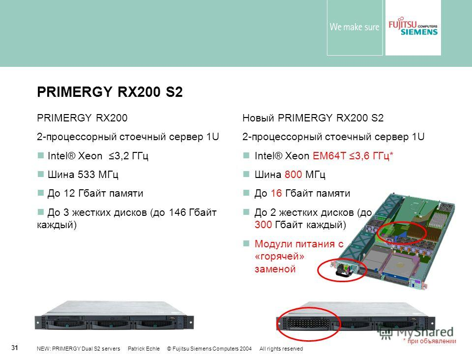 NEW: PRIMERGY Dual S2 servers Patrick Echle © Fujitsu Siemens Computers 2004 All rights reserved 31 PRIMERGY RX200 S2 PRIMERGY RX200 2-процессорный стоечный сервер 1U Intel® Xeon 3,2 ГГц Шина 533 МГц До 12 Гбайт памяти До 3 жестких дисков (до 146 Гба