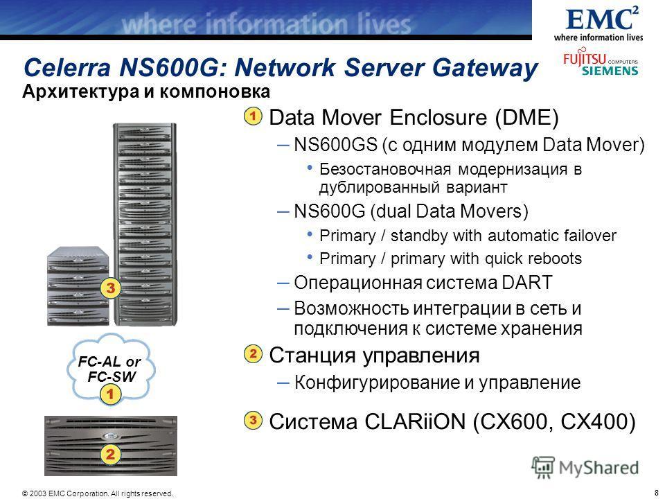 © 2003 EMC Corporation. All rights reserved. 88 Celerra NS600G: Network Server Gateway Архитектура и компоновка Станция управления – Конфигурирование и управление FC-AL or FC-SW Система CLARiiON (CX600, CX400) Data Mover Enclosure (DME) – NS600GS (с