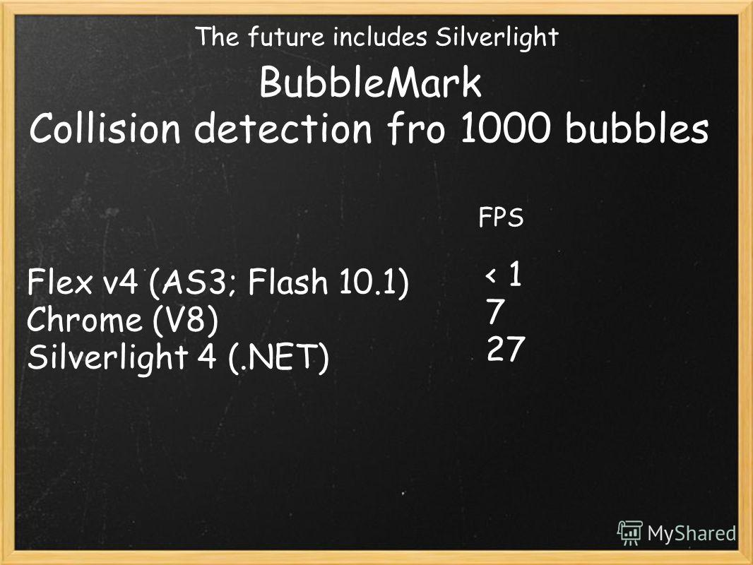 The future includes Silverlight BubbleMark Collision detection fro 1000 bubbles Flex v4 (AS3; Flash 10.1) Chrome (V8) Silverlight 4 (.NET) FPS < 1 7 27