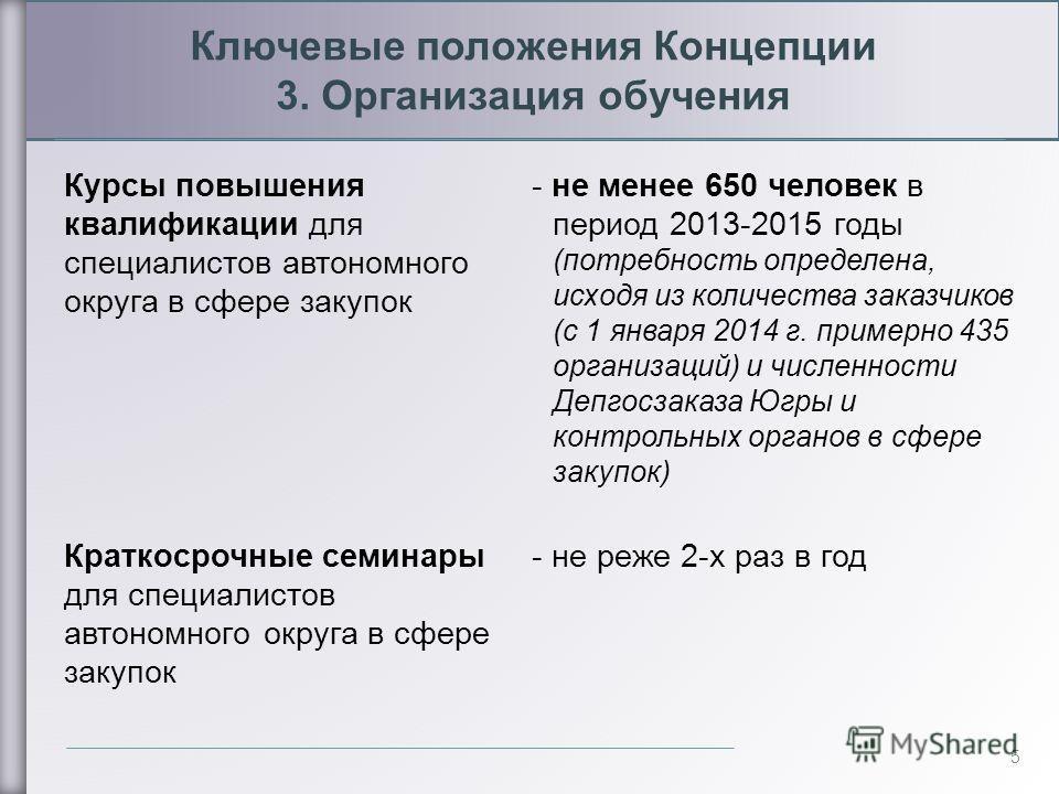 5 Ключевые положения Концепции 3. Организация обучения Курсы повышения квалификации для специалистов автономного округа в сфере закупок - не менее 650 человек в период 2013-2015 годы (потребность определена, исходя из количества заказчиков (с 1 январ