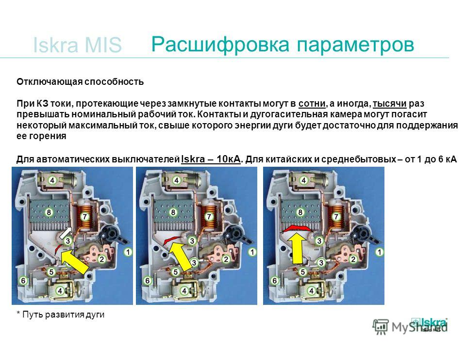 Iskra MIS Расшифровка параметров Отключающая способность При КЗ токи, протекающие через замкнутые контакты могут в сотни, а иногда, тысячи раз превышать номинальный рабочий ток. Контакты и дугогасительная камера могут погасит некоторый максимальный т