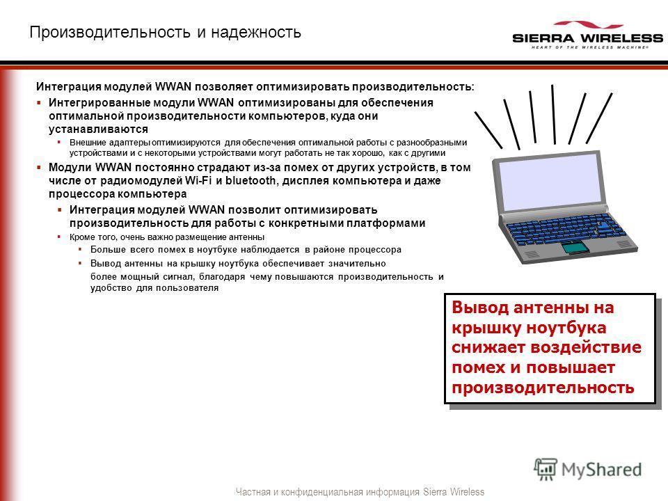 Частная и конфиденциальная информация Sierra Wireless Производительность и надежность Интеграция модулей WWAN позволяет оптимизировать производительность: Интегрированные модули WWAN оптимизированы для обеспечения оптимальной производительности компь