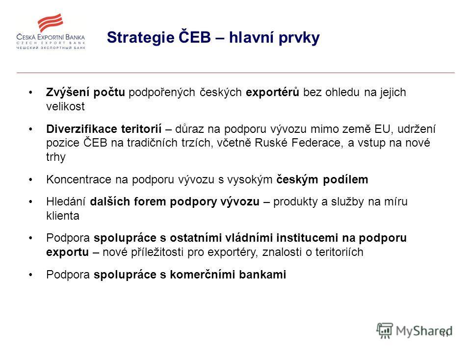 11 Strategie ČEB – hlavní prvky Zvýšení počtu podpořených českých exportérů bez ohledu na jejich velikost Diverzifikace teritorií – důraz na podporu vývozu mimo země EU, udržení pozice ČEB na tradičních trzích, včetně Ruské Federace, a vstup na nové