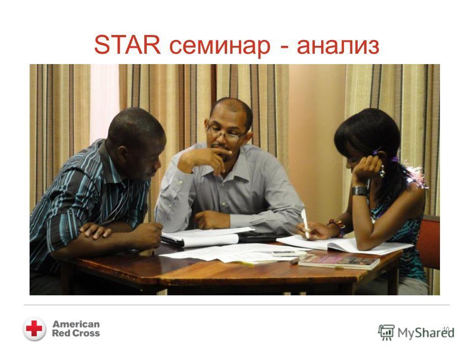 STAR семинар - анализ 10