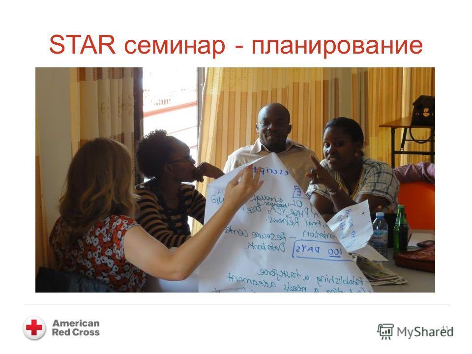 STAR семинар - планирование 11