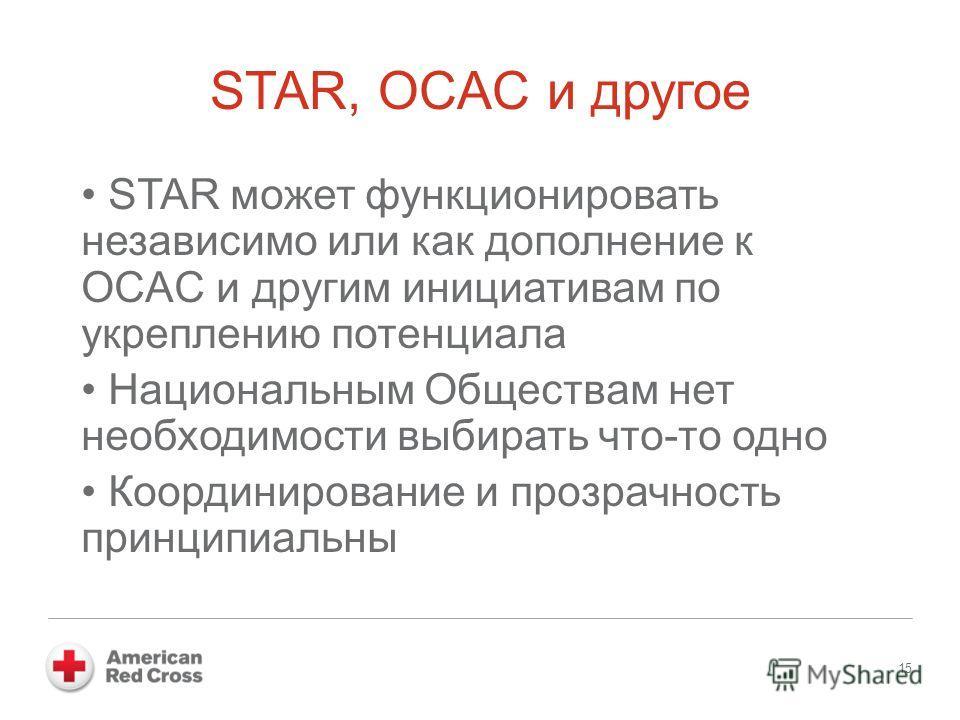 STAR, OCAC и другое STAR может функционировать независимо или как дополнение к OCAC и другим инициативам по укреплению потенциала Национальным Обществам нет необходимости выбирать что-то одно Координирование и прозрачность принципиальны 15