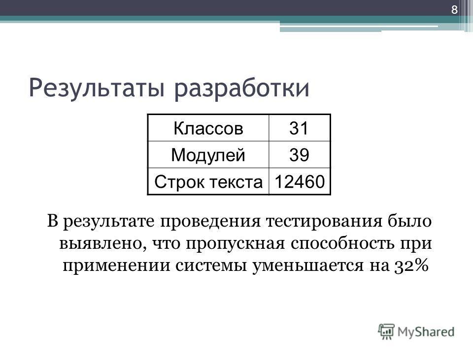 Результаты разработки В результате проведения тестирования было выявлено, что пропускная способность при применении системы уменьшается на 32% Классов31 Модулей39 Строк текста12460 8