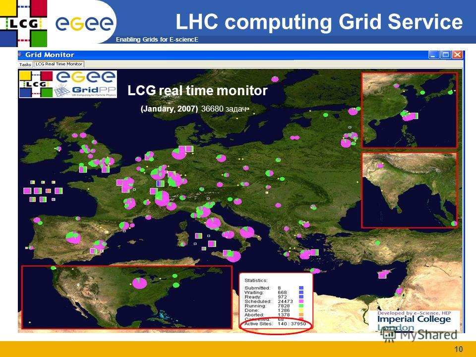 Enabling Grids for E-sciencE 10 LHC computing Grid Service LCG real time monitor (January, 2007) 36680 задач