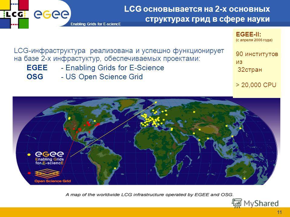 Enabling Grids for E-sciencE 11 LCG основывается на 2-х основных структурах грид в сфере науки LCG-инфраструктура реализована и успешно функционирует на базе 2-х инфрастуктур, обеспечиваемых проектами: EGEE - Enabling Grids for E-Science OSG - US Ope