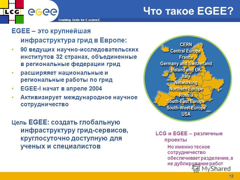 Enabling Grids for E-sciencE 12 Что такое EGEE? EGEE – это крупнейшая инфраструктура грид в Европе: 90 ведущих научно-исследовательских институтов 32 странах, объединенные в региональные федерации грид расширяяет национальные и региональные работы по