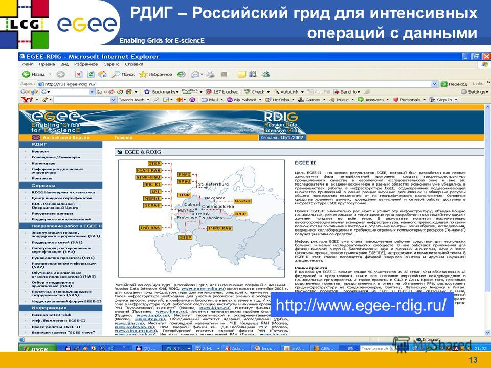 Enabling Grids for E-sciencE 13 РДИГ – Российский грид для интенсивных операций с данными http://www.egee-rdig.ru/