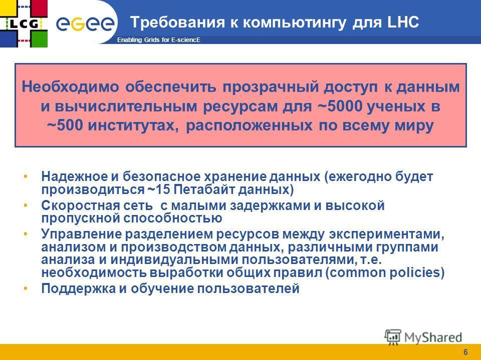 Enabling Grids for E-sciencE 6 Требования к компьютингу для LHC Надежное и безопасное хранение данных (ежегодно будет производиться ~15 Петабайт данных) Скоростная сеть с малыми задержками и высокой пропускной способностью Управление разделением ресу