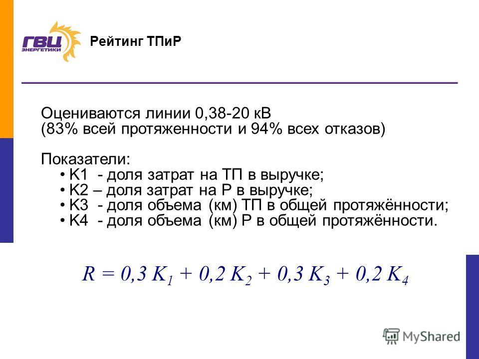 17 Оцениваются линии 0,38-20 кВ (83% всей протяженности и 94% всех отказов) Показатели: K1 - доля затрат на ТП в выручке; K2 – доля затрат на Р в выручке; K3 - доля объема (км) ТП в общей протяжённости; K4 - доля объема (км) Р в общей протяжённости.