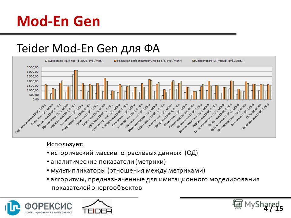 Mod-En Gen Teider Mod-En Gen для ФА 4 / 15 Использует: исторический массив отраслевых данных (ОД) аналитические показатели (метрики) мультипликаторы (отношения между метриками) алгоритмы, предназначенные для имитационного моделирования показателей эн