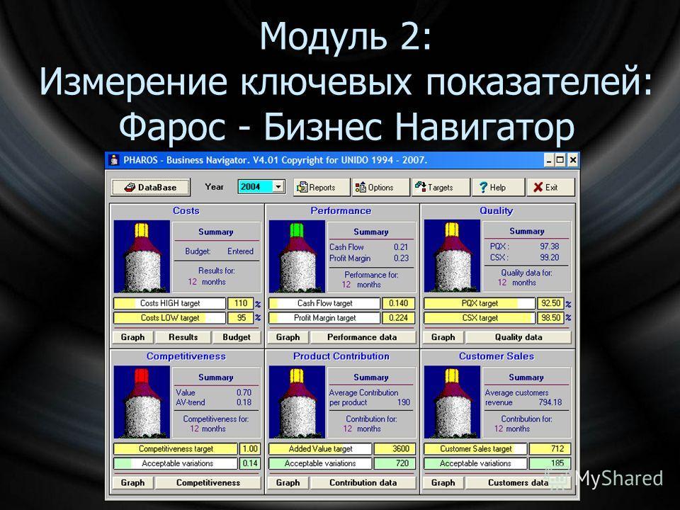 Модуль 2: Измерение ключевых показателей: Фарос - Бизнес Навигатор