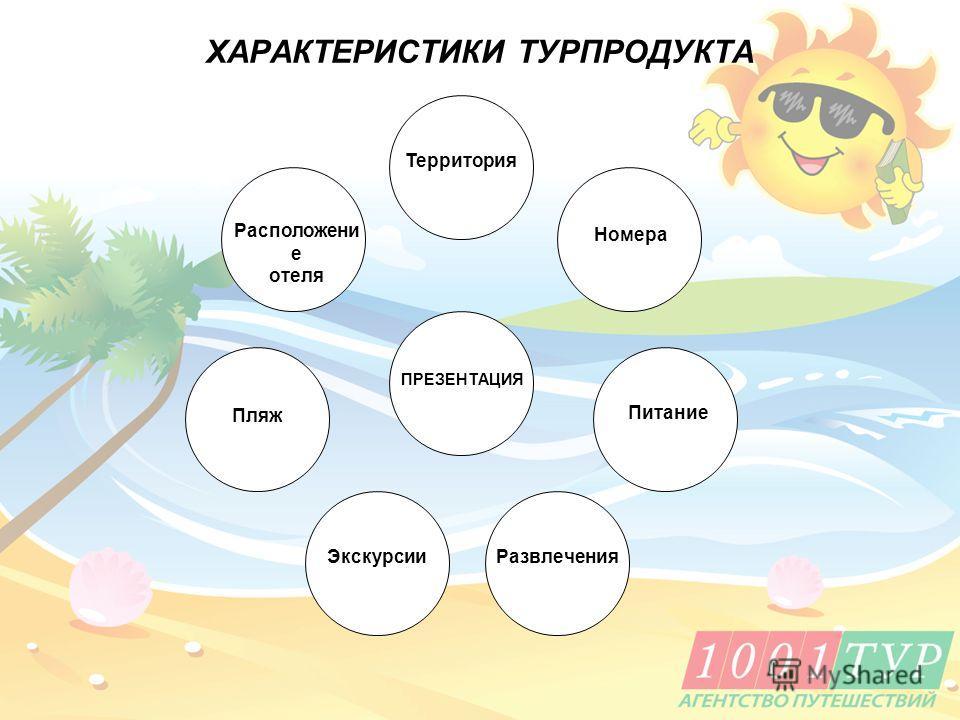 ХАРАКТЕРИСТИКИ ТУРПРОДУКТА Расположени е отеля ПРЕЗЕНТАЦИЯ Территория Номера Питание Пляж РазвлеченияЭкскурсии