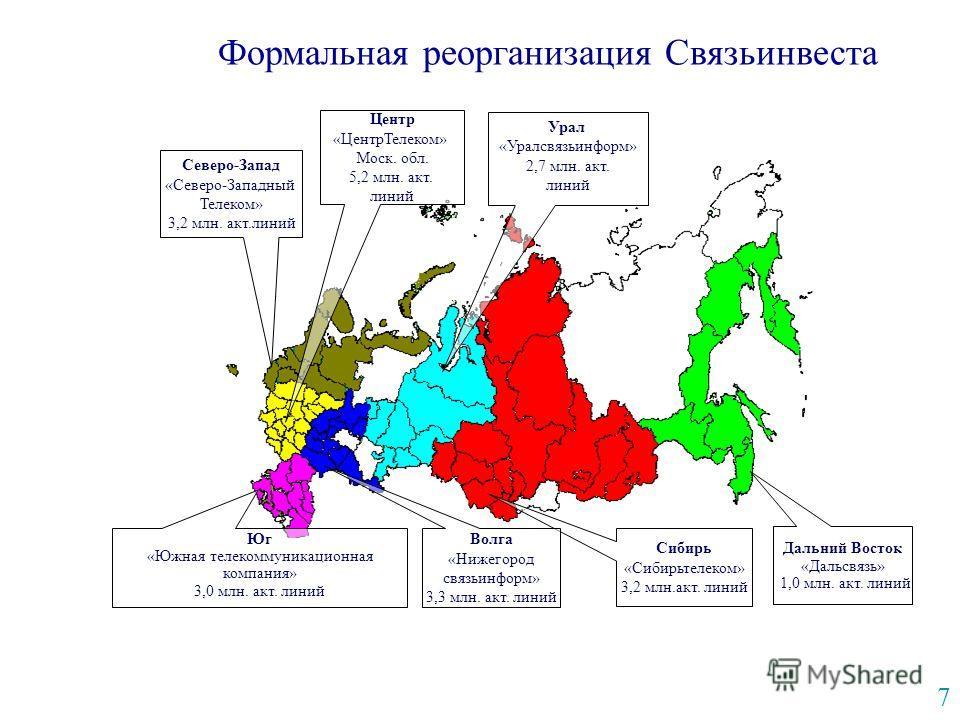 Северо-Запад «Северо-Западный Телеком» 3,2 млн. акт.линий Центр «ЦентрТелеком» Моск. обл. 5,2 млн. акт. линий Юг «Южная телекоммуникационная компания» 3,0 млн. акт. линий Дальний Восток «Дальсвязь» 1,0 млн. акт. линий Сибирь «Сибирьтелеком» 3,2 млн.а