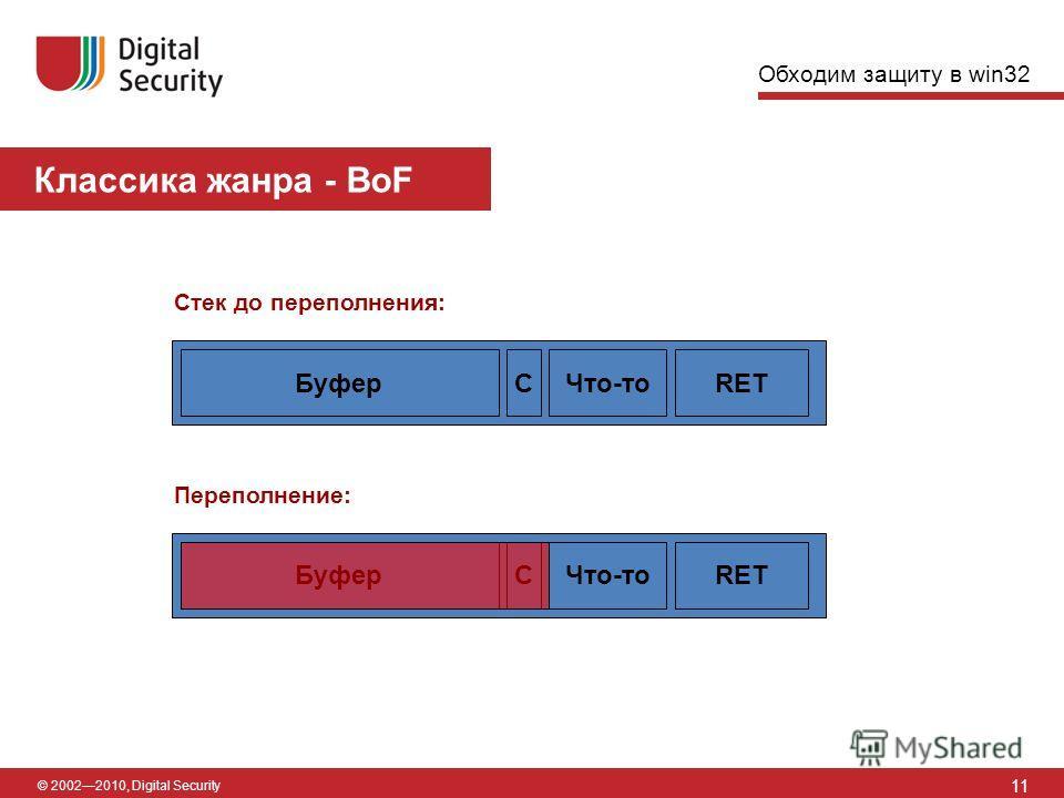 11 © 20022010, Digital Security Стек до переполнения: БуферЧто-тоCRET Переполнение: БуферЧто-тоCRET Классика жанра - BoF Обходим защиту в win32
