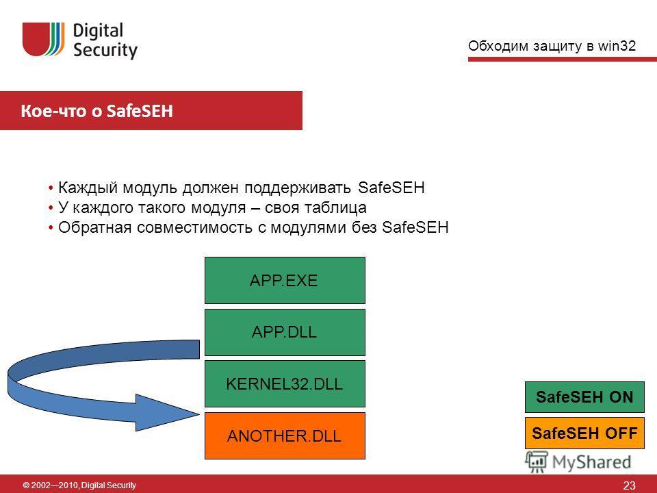 © 20022010, Digital Security Кое-что о SafeSEH 23 Каждый модуль должен поддерживать SafeSEH У каждого такого модуля – своя таблица Обратная совместимость с модулями без SafeSEH APP.EXE APP.DLL KERNEL32.DLL ANOTHER.DLL SafeSEH ON SafeSEH OFF Обходим з