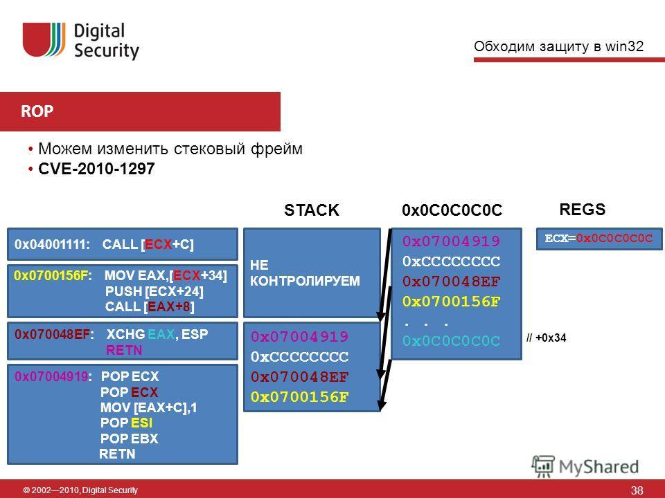 © 20022010, Digital Security ROP 3838 Можем изменить стековый фрейм CVE-2010-1297 STACK MOV EAX, 0x10 ECX=0x0C0C0C0C REGS MOV [EDI], EAX 0x04001111: CALL [ECX+C] 0x0700156F: MOV EAX,[ECX+34] PUSH [ECX+24] CALL [EAX+8] 0x0C0C0C0C 0x070048EF: XCHG EAX,