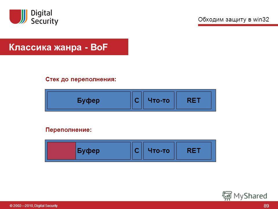 Классика жанра - BoF 8989 © 20022010, Digital Security Стек до переполнения: БуферЧто-тоCRET Переполнение: БуферЧто-тоCRET Обходим защиту в win32