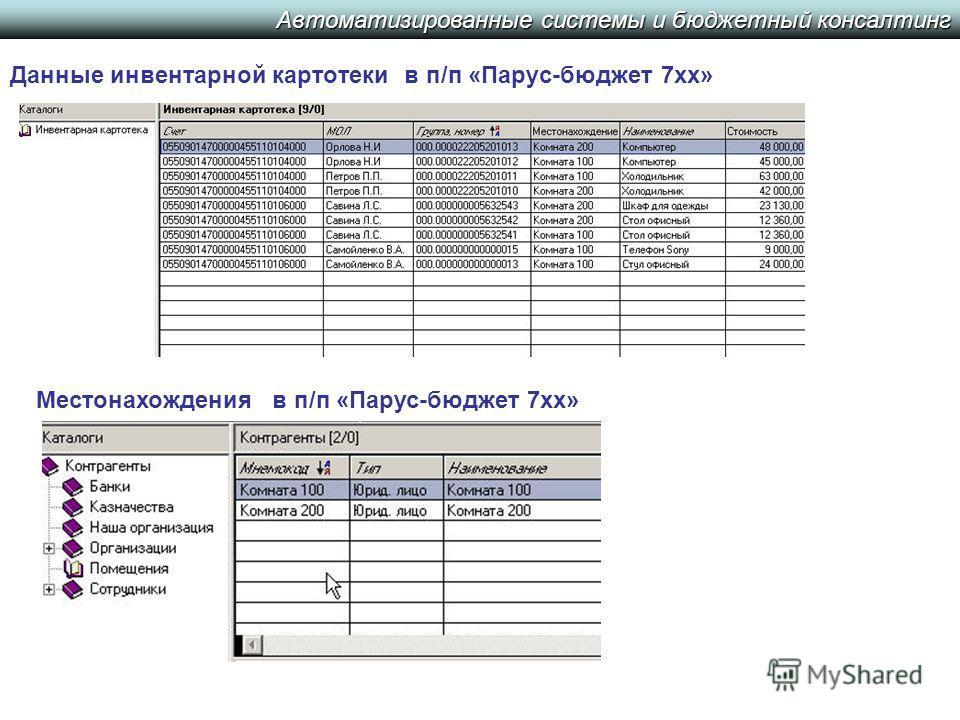Автоматизированные системы и бюджетный консалтинг Данные инвентарной картотеки в п/п «Парус-бюджет 7хх» Местонахождения в п/п «Парус-бюджет 7хх»
