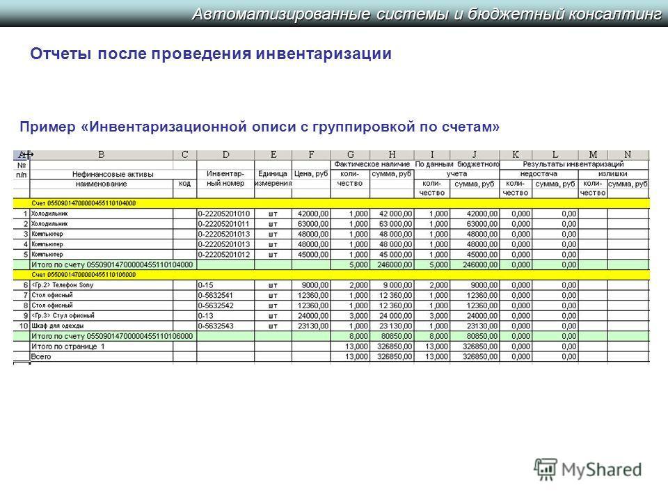 Автоматизированные системы и бюджетный консалтинг Отчеты после проведения инвентаризации Пример «Инвентаризационной описи с группировкой по счетам»