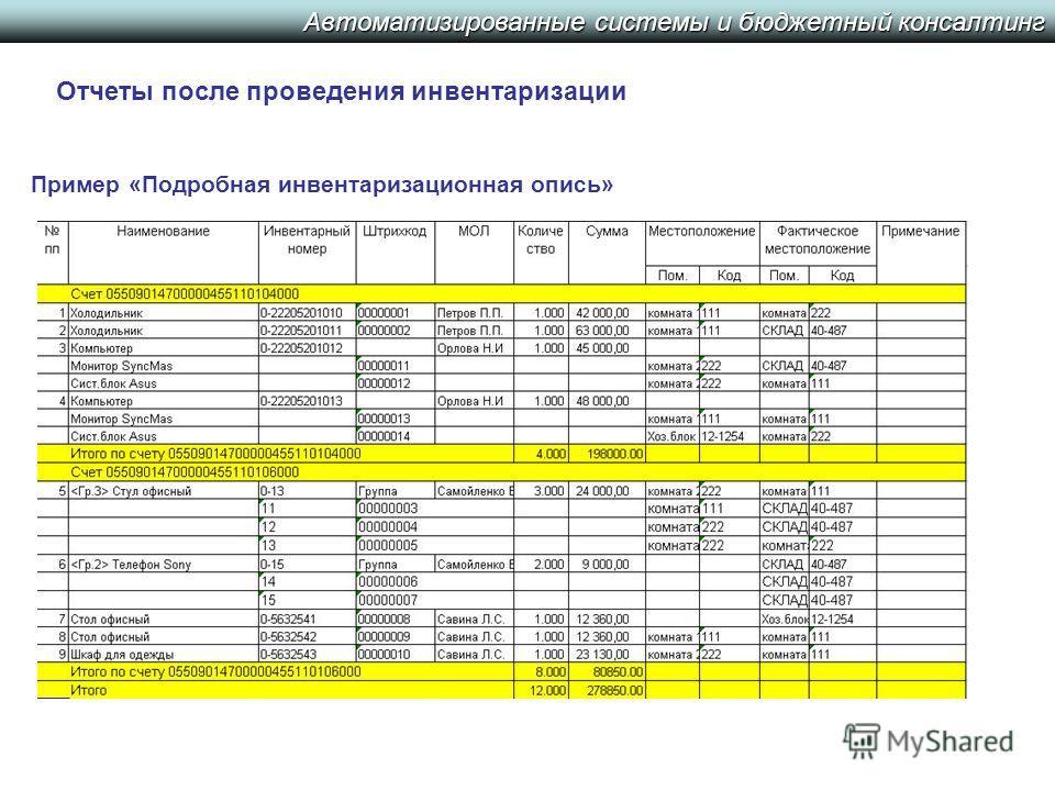 Автоматизированные системы и бюджетный консалтинг Отчеты после проведения инвентаризации Пример «Подробная инвентаризационная опись»