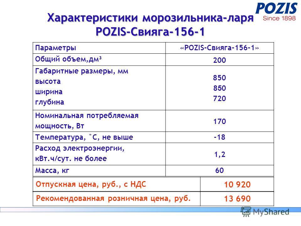 Характеристики морозильника-ларя POZIS-Свияга-156-1 Параметры«POZIS-Свияга-156-1» Общий объем,дм³ 200 Габаритные размеры, мм высота ширина глубина 850 720 Номинальная потребляемая мощность, Вт 170 Температура, ˚С, не выше-18 Расход электроэнергии, кВ