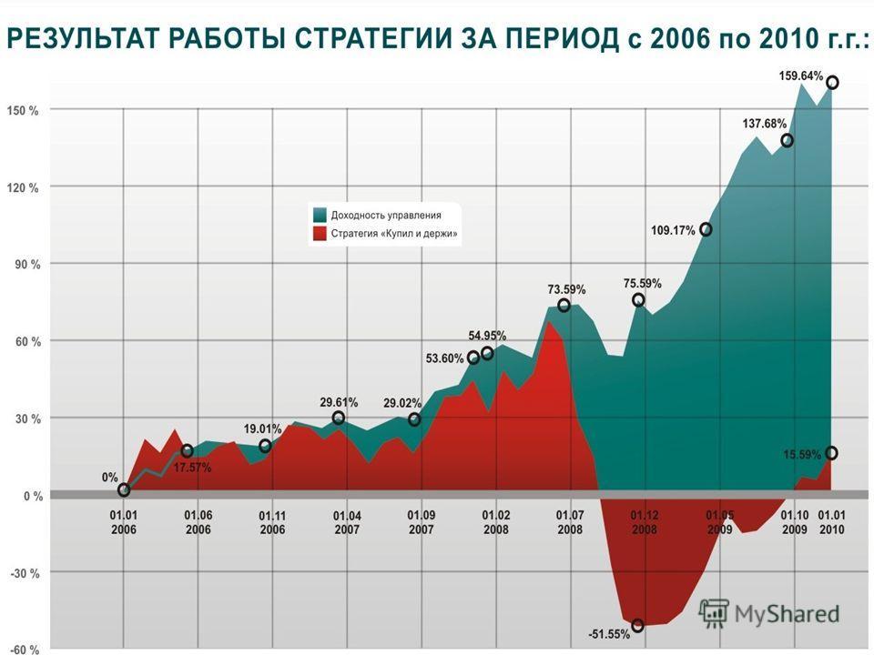 www.intcap.ru