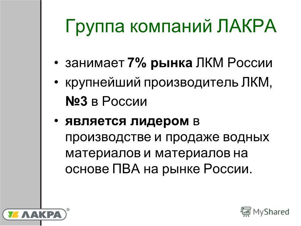 Группа компаний ЛАКРА занимает 7% рынка ЛКМ России крупнейший производитель ЛКМ, 3 в России является лидером в производстве и продаже водных материалов и материалов на основе ПВА на рынке России.