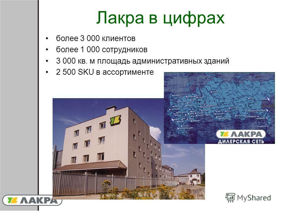 Лакра в цифрах более 3 000 клиентов более 1 000 сотрудников 3 000 кв. м площадь административных зданий 2 500 SKU в ассортименте