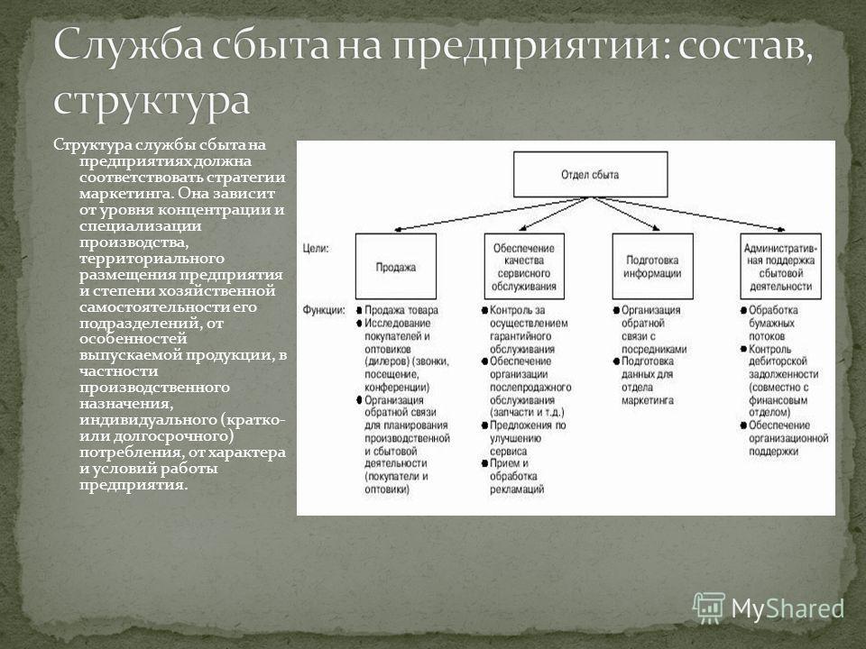 Структура службы сбыта на предприятиях должна соответствовать стратегии маркетинга. Она зависит от уровня концентрации и специализации производства, территориального размещения предприятия и степени хозяйственной самостоятельности его подразделений,