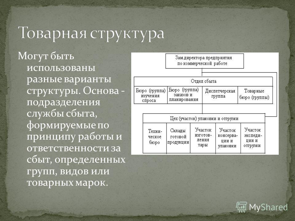 Могут быть использованы разные варианты структуры. Основа - подразделения службы сбыта, формируемые по принципу работы и ответственности за сбыт, определенных групп, видов или товарных марок.