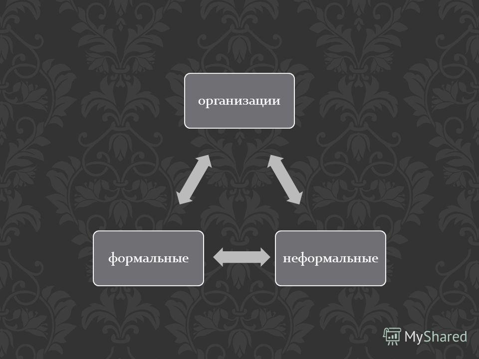 организациинеформальныеформальные