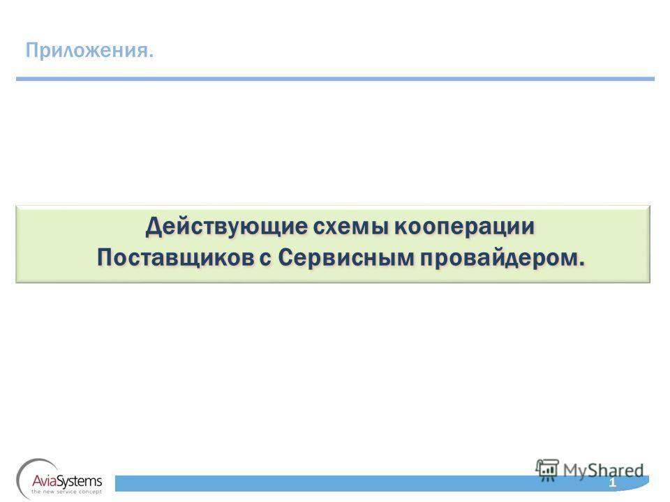 Действующие схемы кооперации Поставщиков с Сервисным провайдером. 1 1 Приложения.