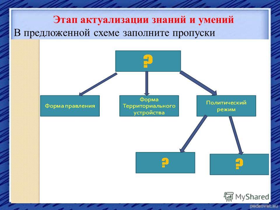Этап актуализации знаний и умений В предложенной схеме заполните пропуски