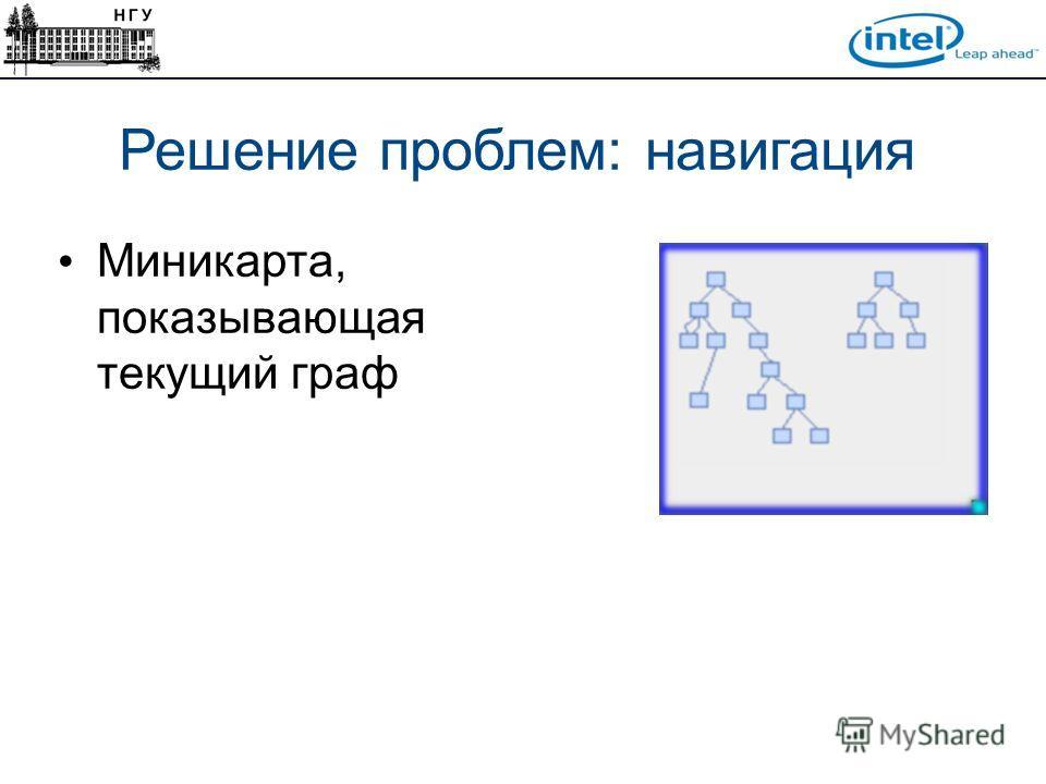 Решение проблем: навигация Миникарта, показывающая текущий граф