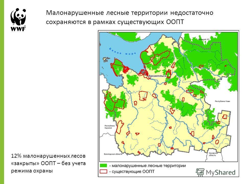 Малонарушенные лесные территории недостаточно сохраняются в рамках существующих ООПТ 12% малонарушенных лесов «закрыты» ООПТ – без учета режима охраны