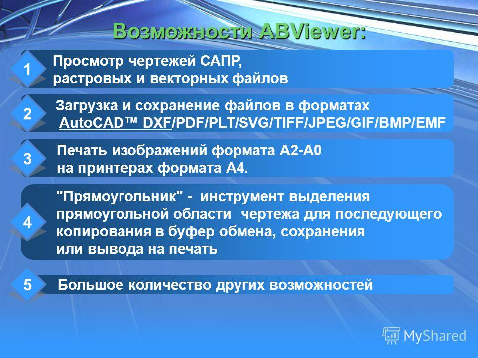 CADSoftTools ABViewer. Версия 6