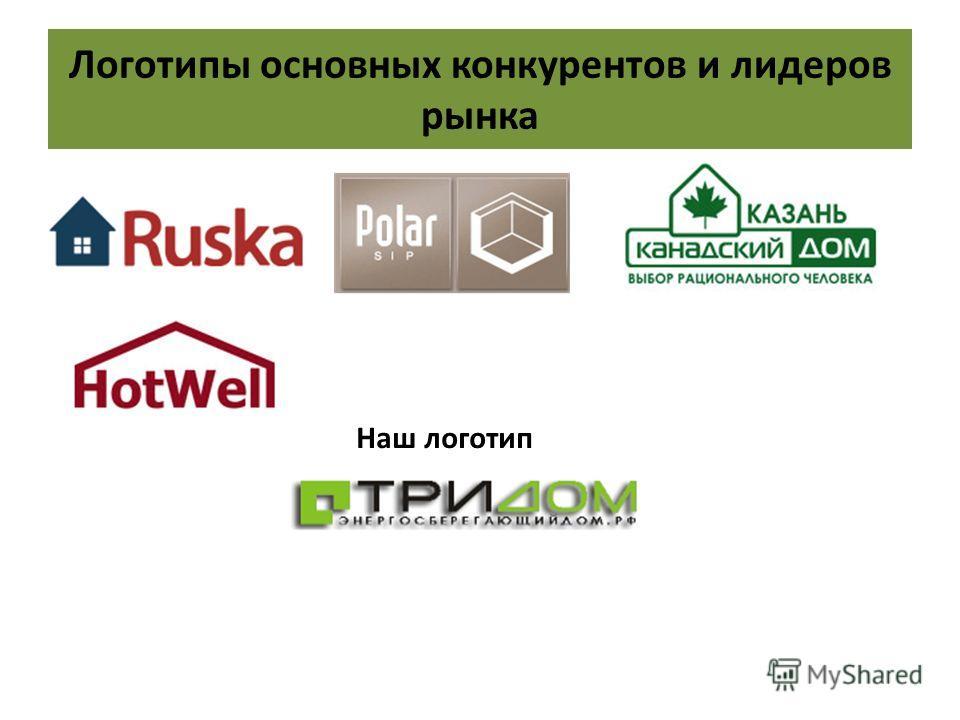 Логотипы основных конкурентов и лидеров рынка Наш логотип