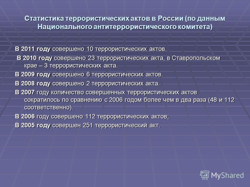 Статистика террористических актов в России (по данным Национального антитеррористического комитета) В 2011 году совершено 10 террористических актов. В 2010 году совершено 23 террористических акта, в Ставропольском крае – 3 террористических акта. В 20