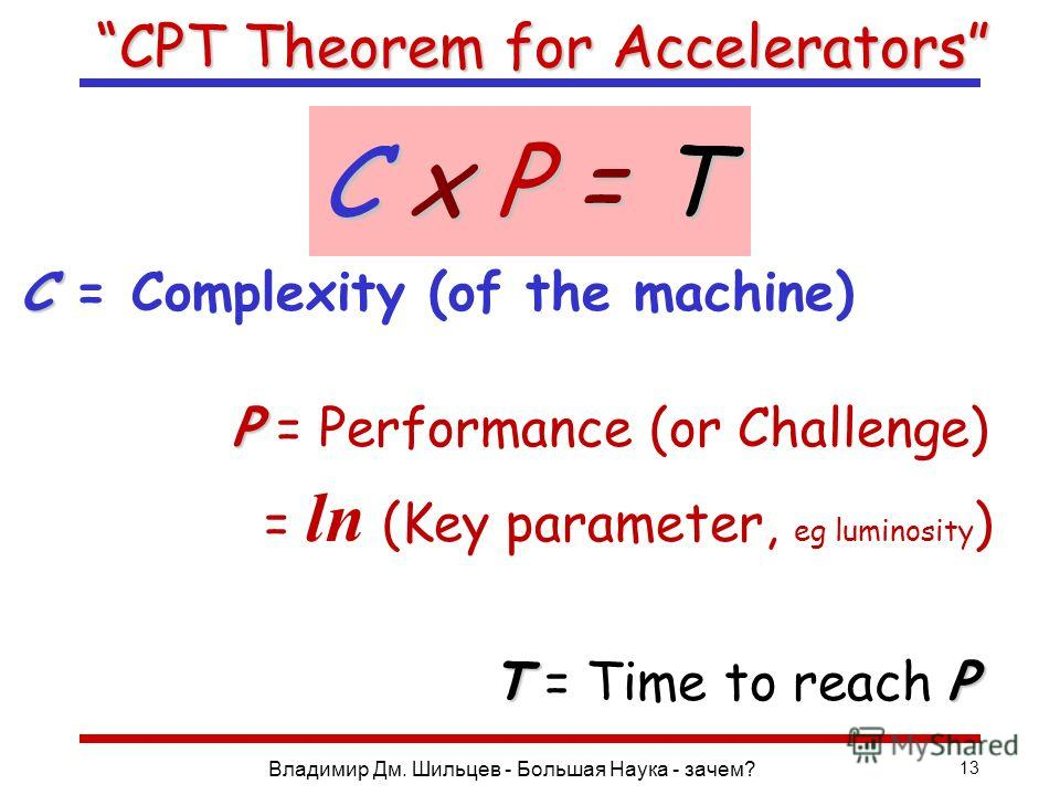 13 CPT Theorem for Accelerators C x P = T C C = Complexity (of the machine) P P = Performance (or Challenge) = ln (Key parameter, eg luminosity ) TP T = Time to reach P