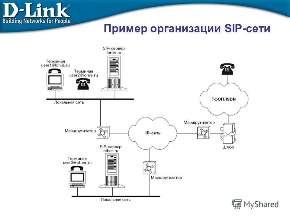 Пример организации SIP-сети