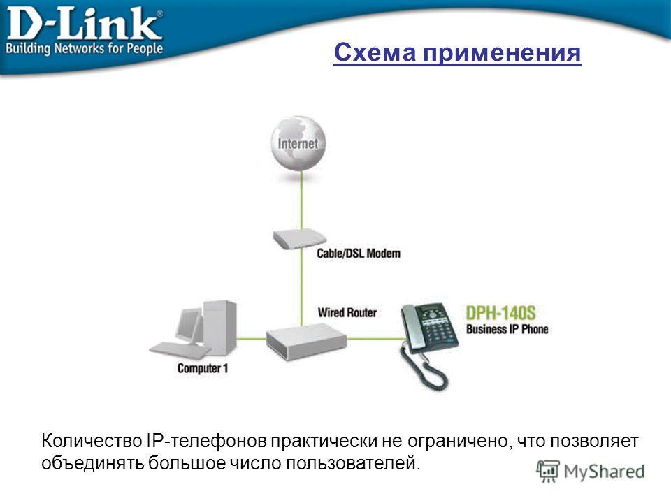Схема применения Количество IP-телефонов практически не ограничено, что позволяет объединять большое число пользователей.