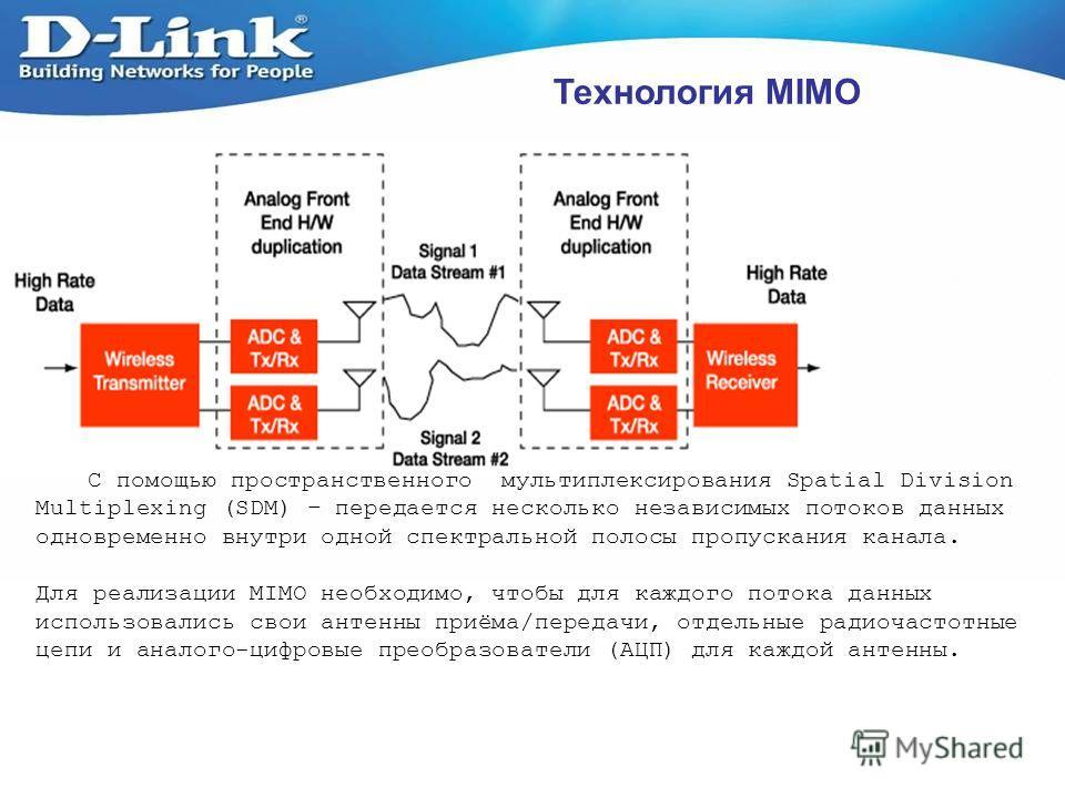 С помощью пространственного мультиплексирования Spatial Division Multiplexing (SDM) – передается несколько независимых потоков данных одновременно внутри одной спектральной полосы пропускания канала. Для реализации MIMO необходимо, чтобы для каждого