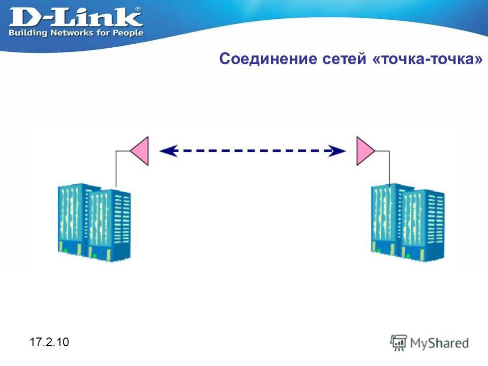 17.2.10 Соединение сетей «точка-точка»